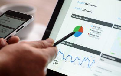 Co to jest ta analiza kredytowa?